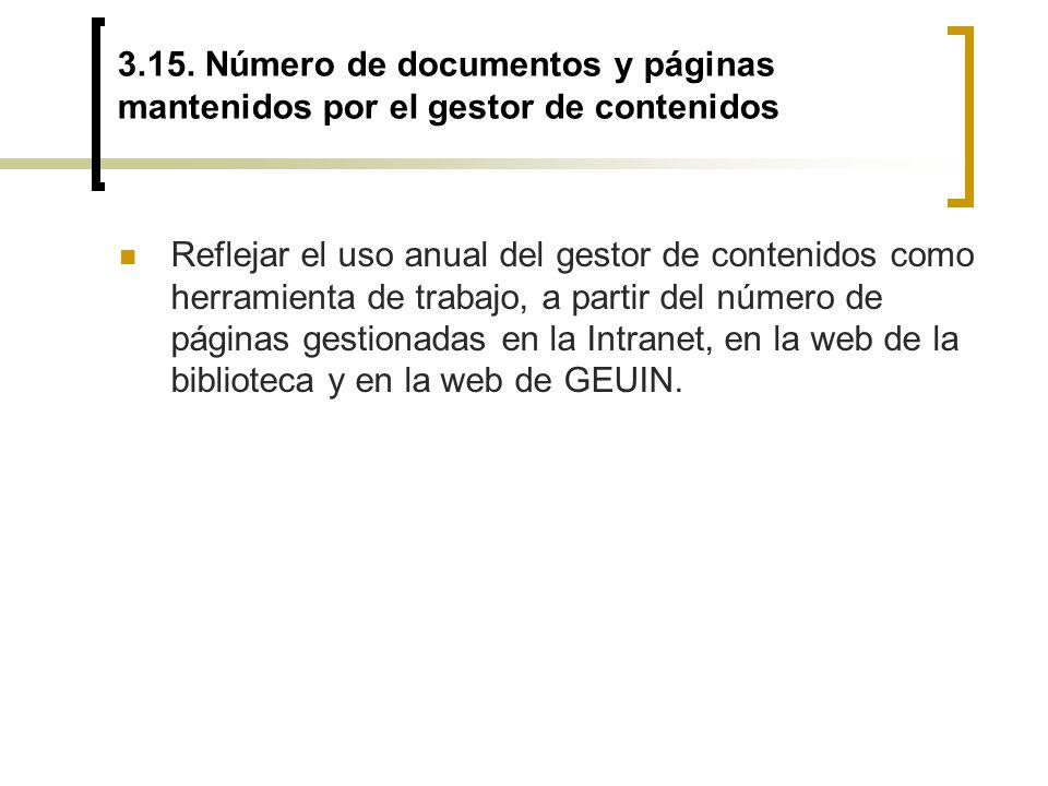 3.15. Número de documentos y páginas mantenidos por el gestor de contenidos Reflejar el uso anual del gestor de contenidos como herramienta de trabajo