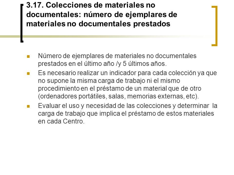 3.17. Colecciones de materiales no documentales: número de ejemplares de materiales no documentales prestados Número de ejemplares de materiales no do