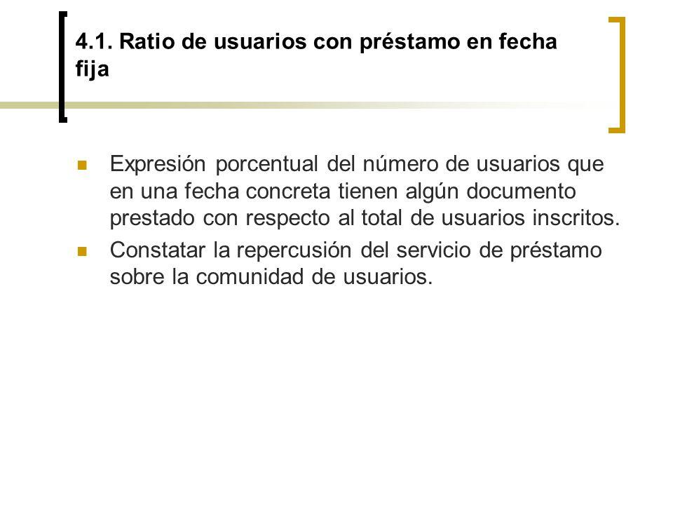 4.1. Ratio de usuarios con préstamo en fecha fija Expresión porcentual del número de usuarios que en una fecha concreta tienen algún documento prestad