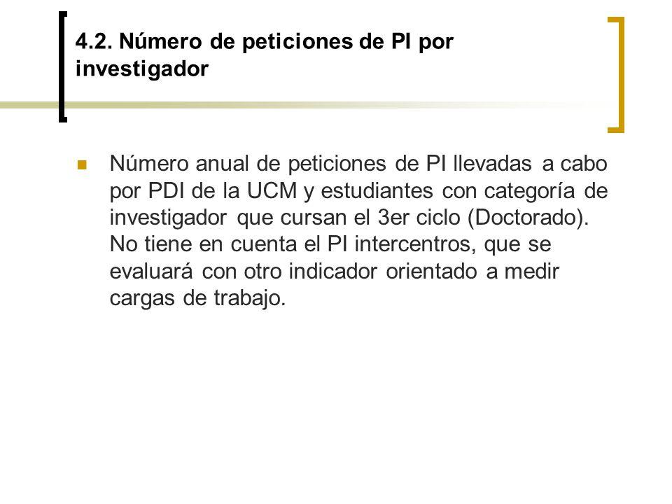 4.2. Número de peticiones de PI por investigador Número anual de peticiones de PI llevadas a cabo por PDI de la UCM y estudiantes con categoría de inv