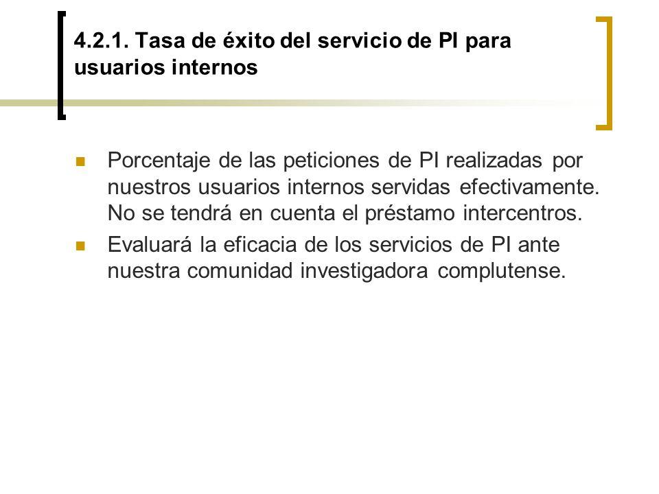 4.2.1. Tasa de éxito del servicio de PI para usuarios internos Porcentaje de las peticiones de PI realizadas por nuestros usuarios internos servidas e