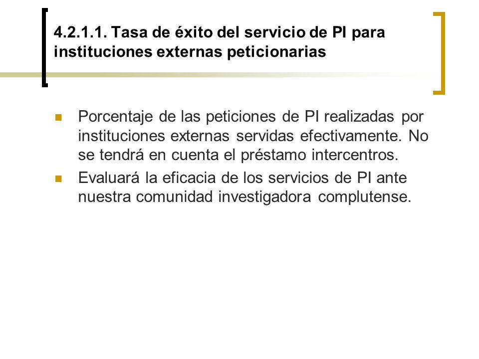 4.2.1.1. Tasa de éxito del servicio de PI para instituciones externas peticionarias Porcentaje de las peticiones de PI realizadas por instituciones ex