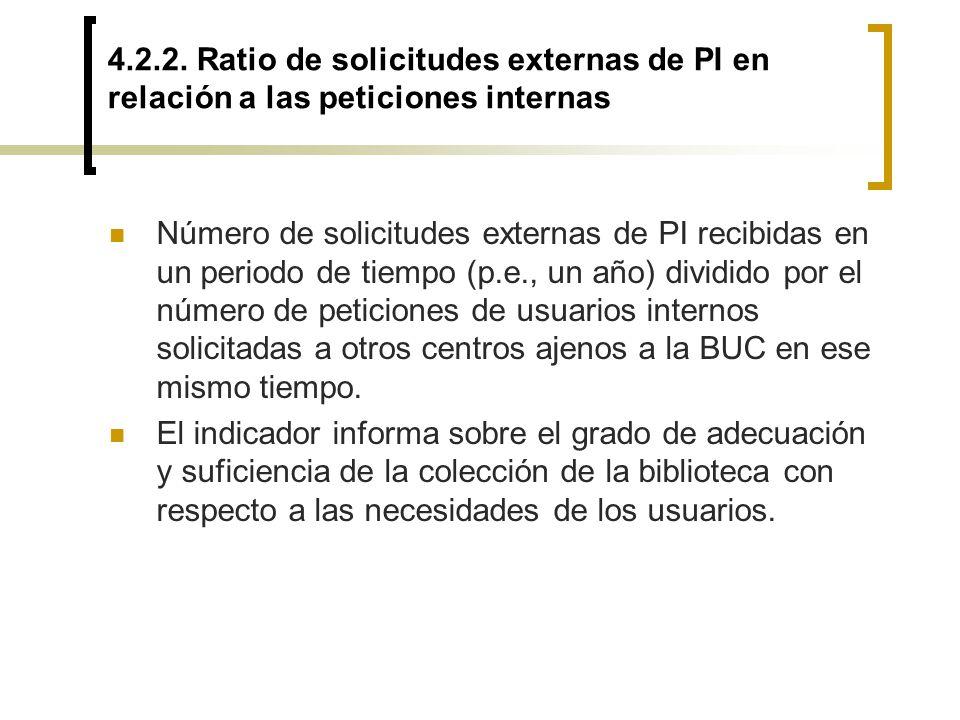 4.2.2. Ratio de solicitudes externas de PI en relación a las peticiones internas Número de solicitudes externas de PI recibidas en un periodo de tiemp