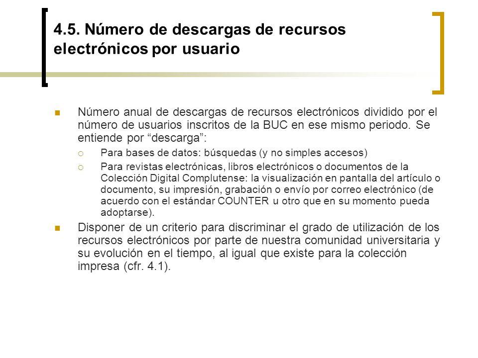 4.5. Número de descargas de recursos electrónicos por usuario Número anual de descargas de recursos electrónicos dividido por el número de usuarios in