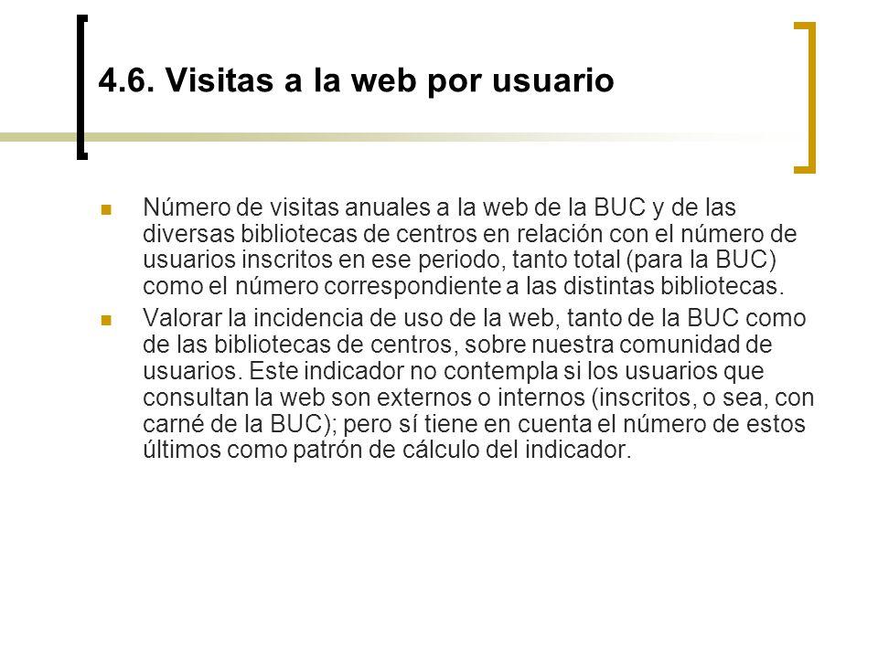 4.6. Visitas a la web por usuario Número de visitas anuales a la web de la BUC y de las diversas bibliotecas de centros en relación con el número de u