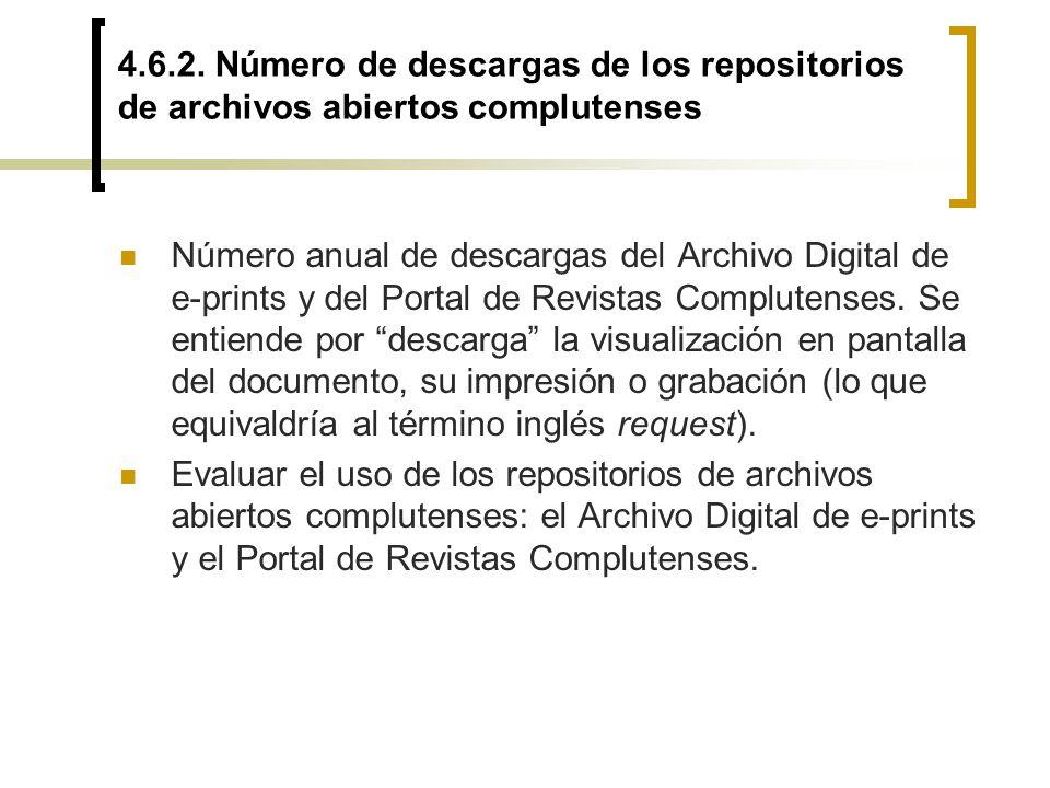 4.6.2. Número de descargas de los repositorios de archivos abiertos complutenses Número anual de descargas del Archivo Digital de e-prints y del Porta
