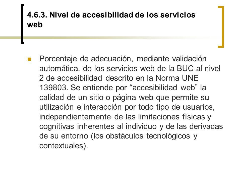 4.6.3. Nivel de accesibilidad de los servicios web Porcentaje de adecuación, mediante validación automática, de los servicios web de la BUC al nivel 2