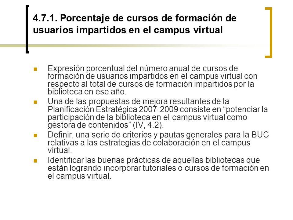 4.7.1. Porcentaje de cursos de formación de usuarios impartidos en el campus virtual Expresión porcentual del número anual de cursos de formación de u
