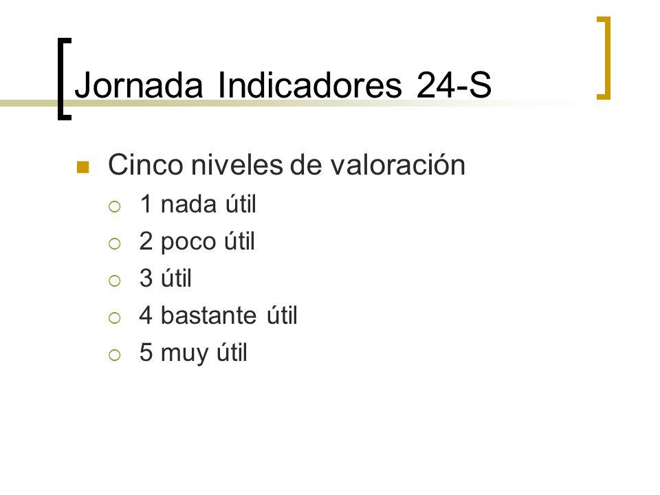 Jornada Indicadores 24-S Cinco niveles de valoración 1 nada útil 2 poco útil 3 útil 4 bastante útil 5 muy útil