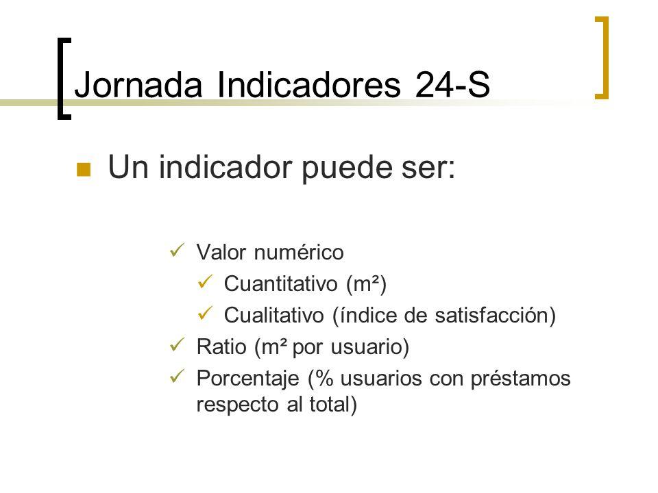 Un indicador puede ser: Valor numérico Cuantitativo (m²) Cualitativo (índice de satisfacción) Ratio (m² por usuario) Porcentaje (% usuarios con présta