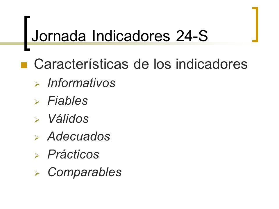 Características de los indicadores Informativos Fiables Válidos Adecuados Prácticos Comparables Jornada Indicadores 24-S