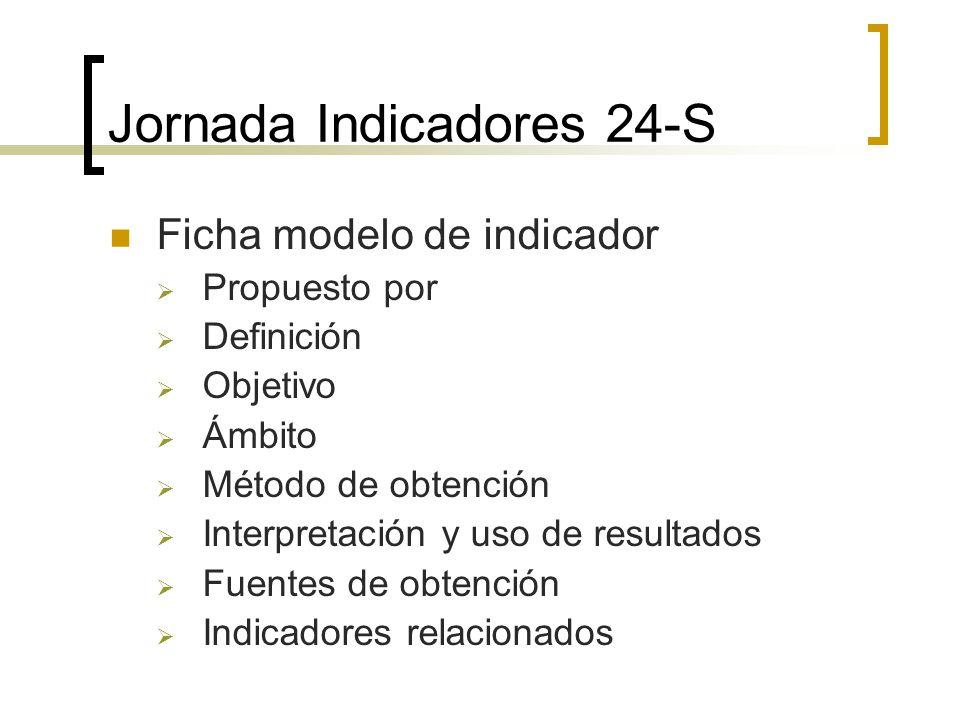 Ficha modelo de indicador Propuesto por Definición Objetivo Ámbito Método de obtención Interpretación y uso de resultados Fuentes de obtención Indicad