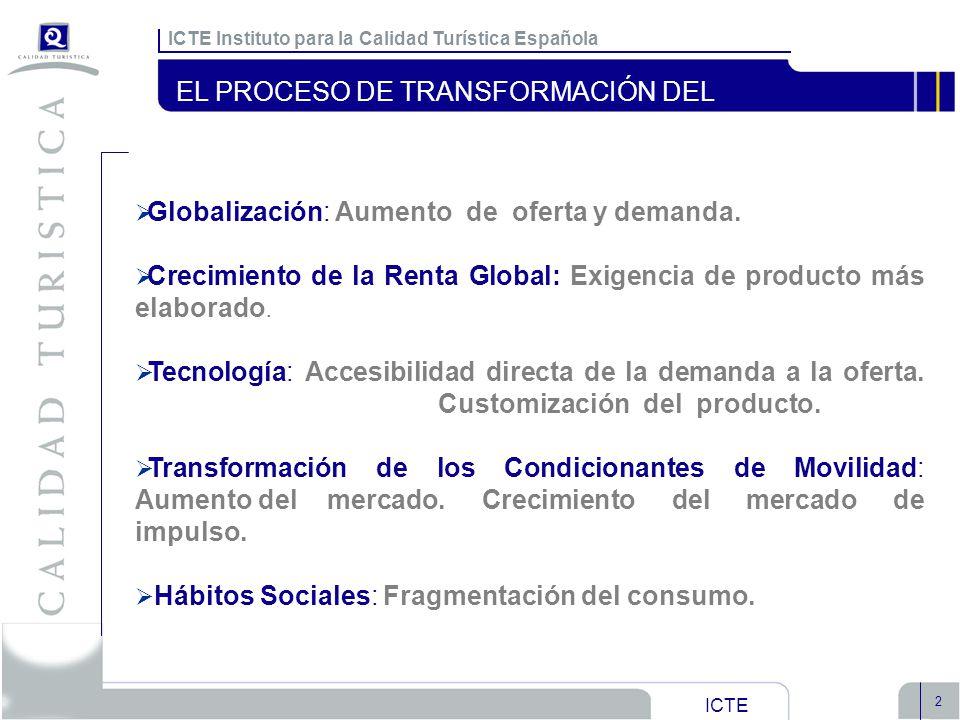 ICTE Instituto para la Calidad Turística Española ICTE 2 EL PROCESO DE TRANSFORMACIÓN DEL TURISMO Globalización: Aumento de oferta y demanda. Crecimie