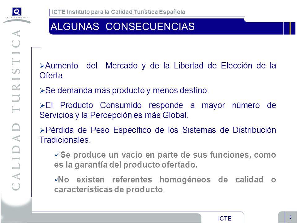 ICTE Instituto para la Calidad Turística Española ICTE 4 REQUERIMIENTOS DE LOS SISTEMAS DE CALIDAD GLOBALES: El mercado es global MULTISERVICIO: La demanda compra productos no servicios.