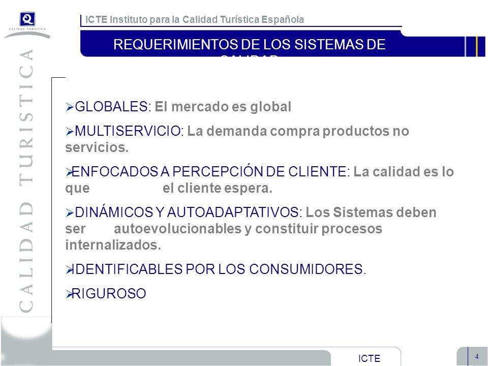 ICTE Instituto para la Calidad Turística Española ICTE 5 EL ICTE Organismo del Sector Empresarial: Privado y Multisectorial.