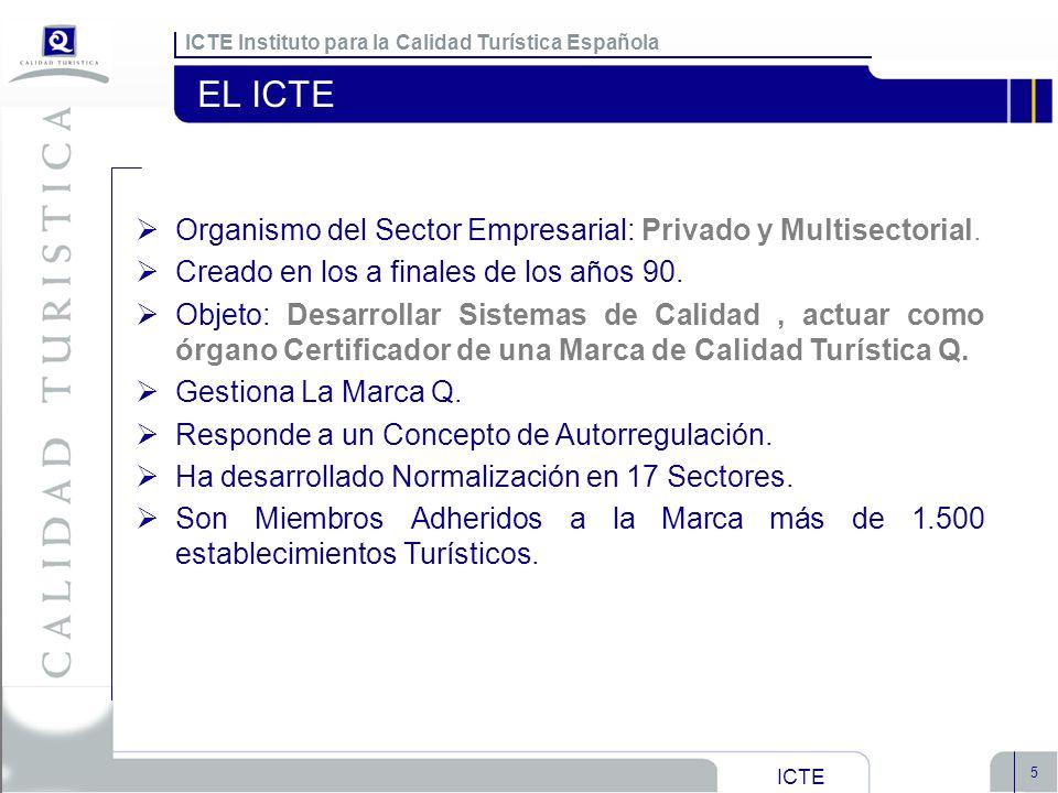 ICTE Instituto para la Calidad Turística Española ICTE 5 EL ICTE Organismo del Sector Empresarial: Privado y Multisectorial. Creado en los a finales d