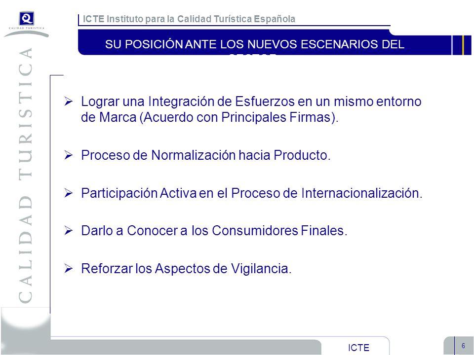 ICTE Instituto para la Calidad Turística Española ICTE 7 ASPECTOS CRÍTICOS Asumido e Instrumentalizado por Sectores Empresariales (Herramienta De Gestión).