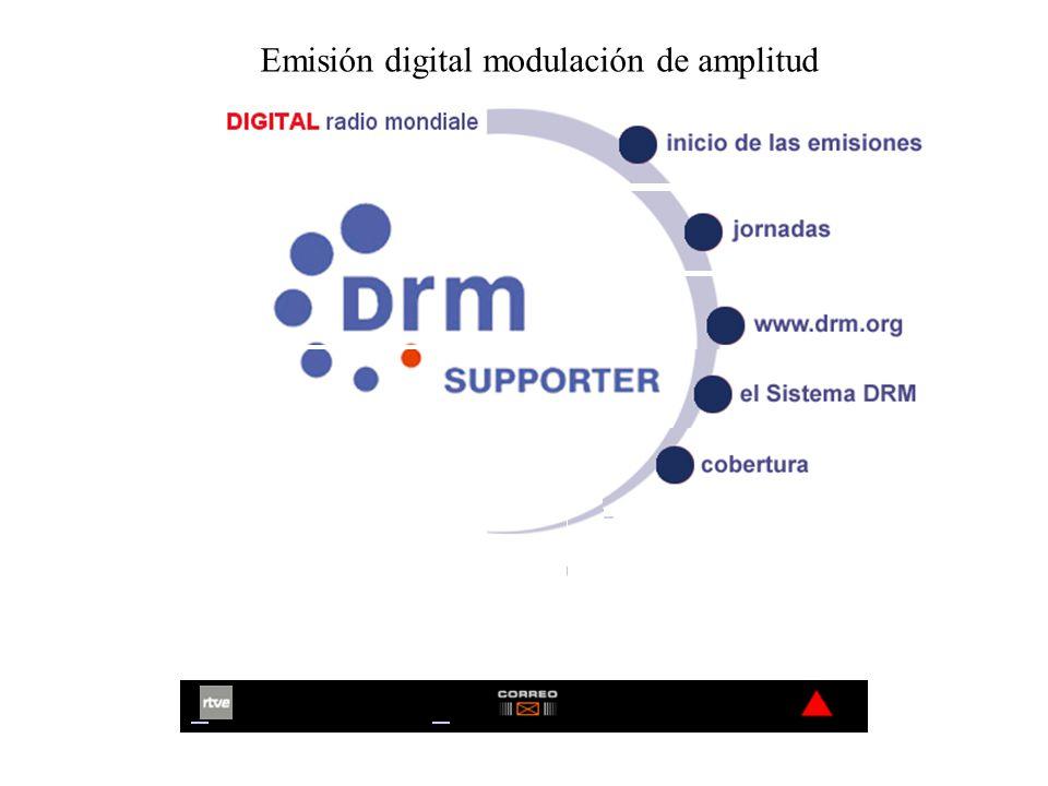 Emisión digital modulación de amplitud