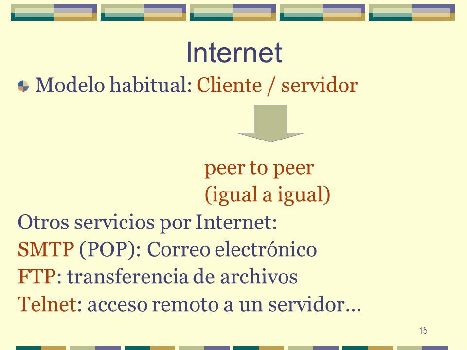 15 Internet Modelo habitual: Cliente / servidor peer to peer (igual a igual) Otros servicios por Internet: SMTP (POP): Correo electrónico FTP: transfe