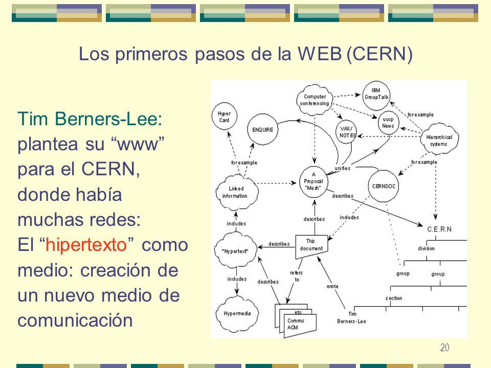 20 Los primeros pasos de la WEB (CERN) Tim Berners-Lee: plantea su www para el CERN, donde había muchas redes: El hipertexto como medio: creación de u