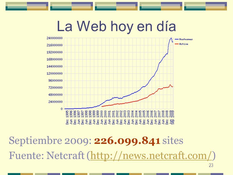 23 La Web hoy en día Septiembre 2009: 226.099.841 sites Fuente: Netcraft (http://news.netcraft.com/)http://news.netcraft.com/