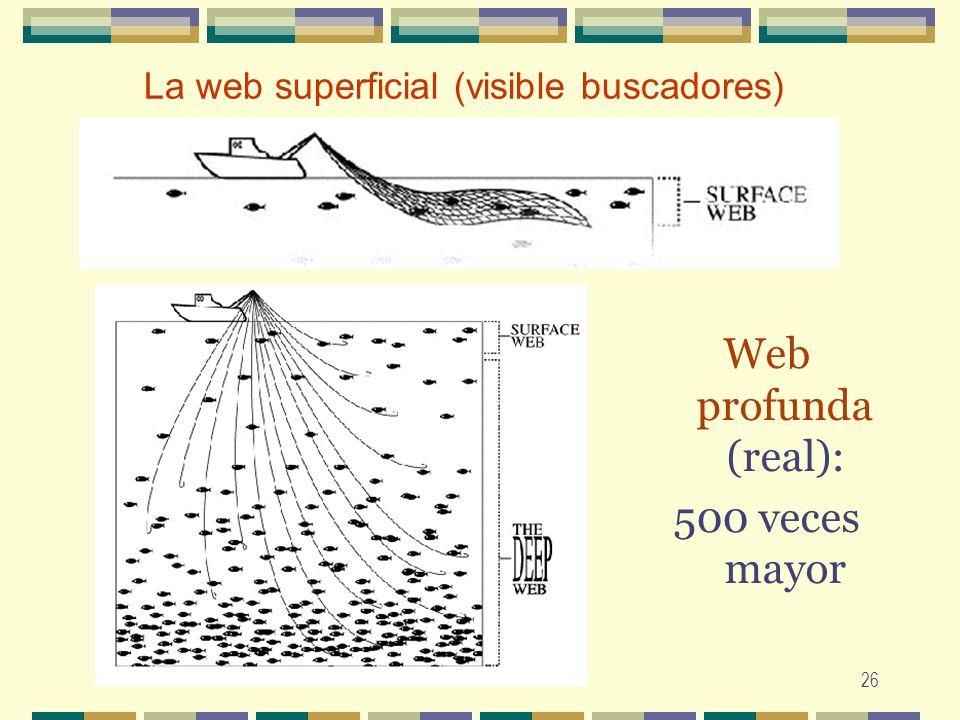 26 La web superficial (visible buscadores) Web profunda (real): 500 veces mayor