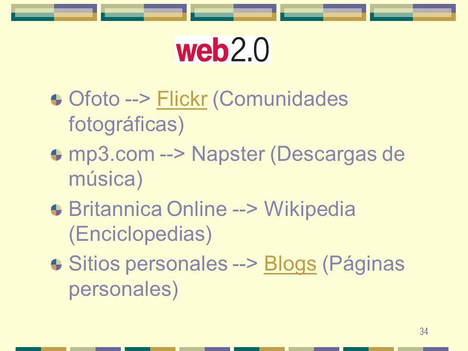 34 Ofoto --> Flickr (Comunidades fotográficas)Flickr mp3.com --> Napster (Descargas de música) Britannica Online --> Wikipedia (Enciclopedias) Sitios