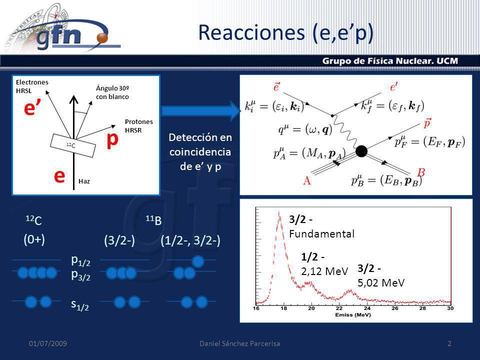 Reacciones (e,ep) 01/07/20092Daniel Sánchez Parcerisa Haz Protones HRSR Electrones HRSL Ángulo 30º con blanco 12 C e e p Detección en coincidencia de