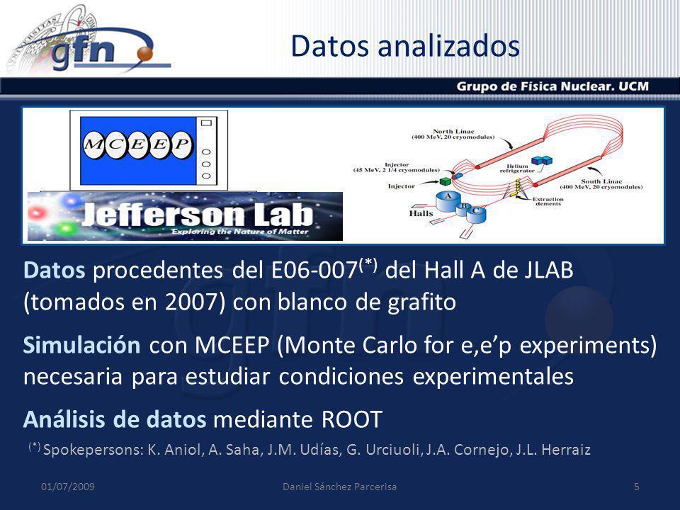 Datos analizados 01/07/20095Daniel Sánchez Parcerisa Datos procedentes del E06-007 (*) del Hall A de JLAB (tomados en 2007) con blanco de grafito Simu
