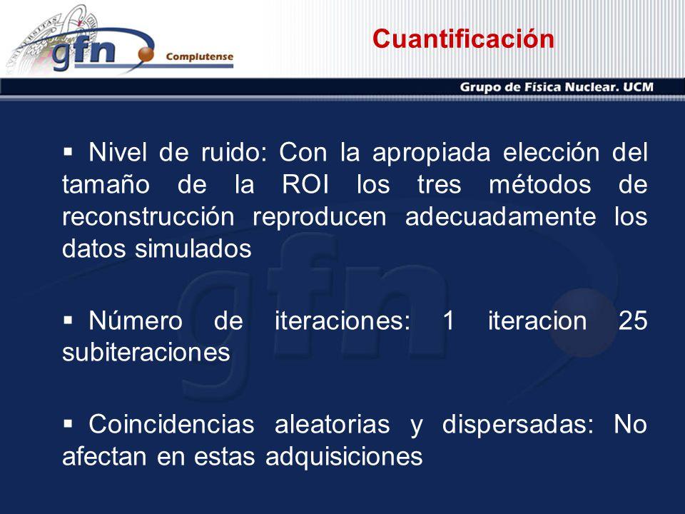 Nivel de ruido: Con la apropiada elección del tamaño de la ROI los tres métodos de reconstrucción reproducen adecuadamente los datos simulados Número