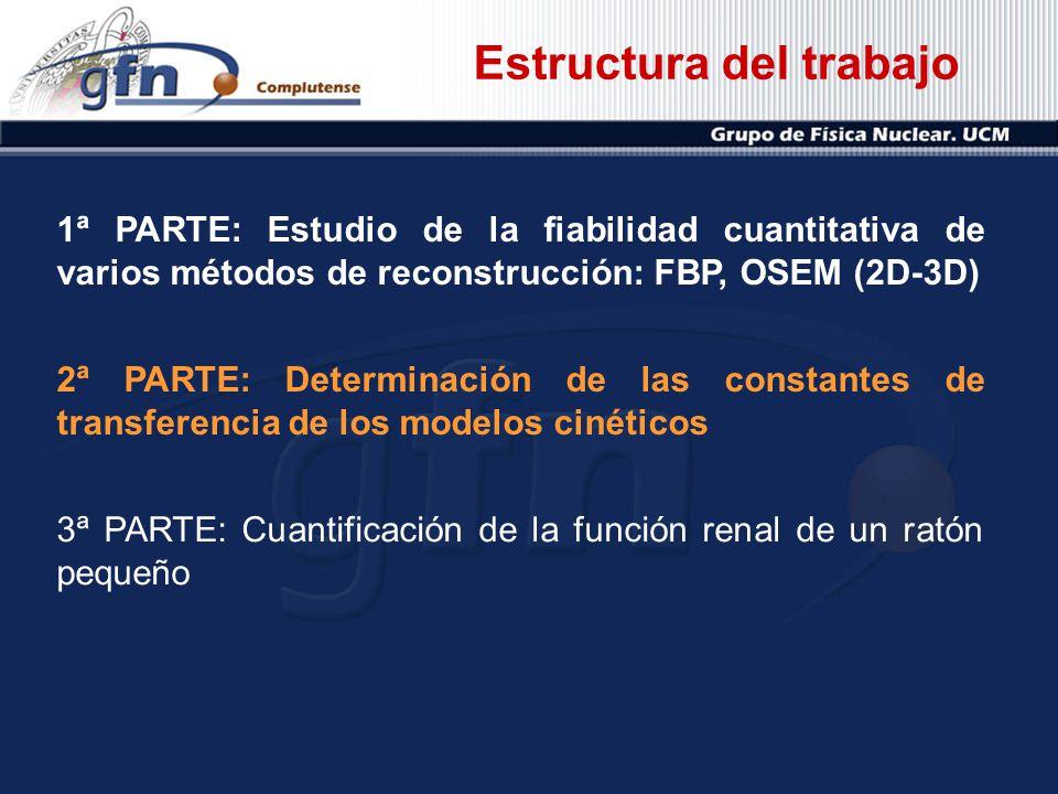 1ª PARTE: Estudio de la fiabilidad cuantitativa de varios métodos de reconstrucción: FBP, OSEM (2D-3D) 2ª PARTE: Determinación de las constantes de tr