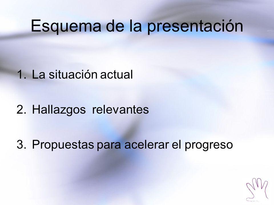 Esquema de la presentación 1.La situación actual 2.Hallazgos relevantes 3.Propuestas para acelerar el progreso