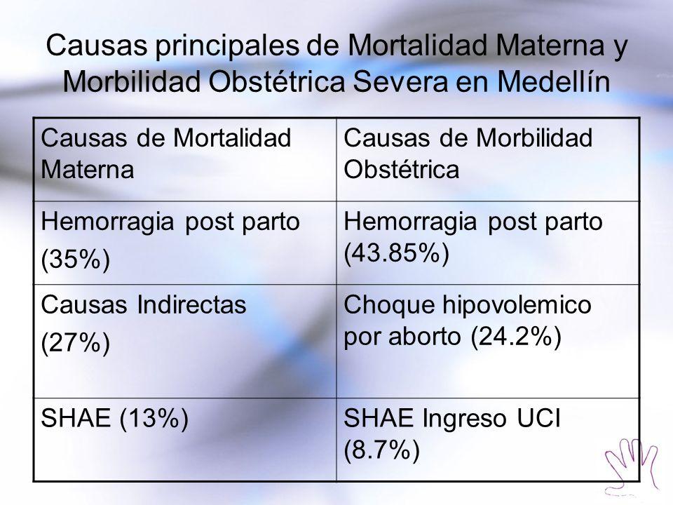 Causas principales de Mortalidad Materna y Morbilidad Obstétrica Severa en Medellín Causas de Mortalidad Materna Causas de Morbilidad Obstétrica Hemor