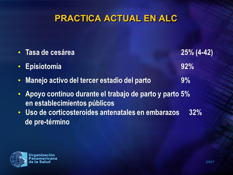 2007 Organización Panamericana de la Salud Tasa de cesárea 25% (4-42) Episiotomía 92% Manejo activo del tercer estadio del parto 9% Apoyo continuo dur