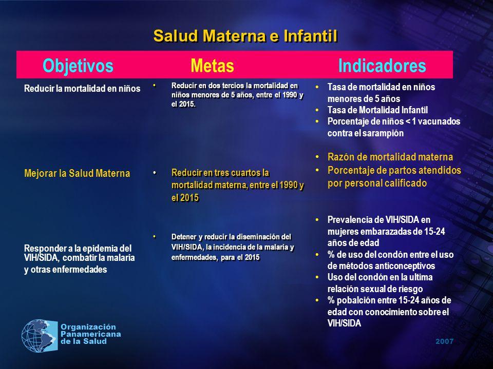 2007 Organización Panamericana de la Salud Salud Materna e Infantil Reducir la mortalidad en niños Mejorar la Salud Materna Responder a la epidemia de