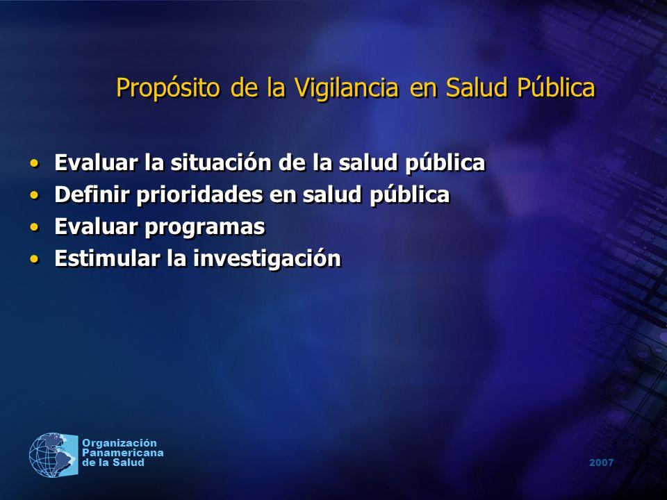 2007 Organización Panamericana de la Salud Propósito de la Vigilancia en Salud Pública Evaluar la situación de la salud pública Definir prioridades en