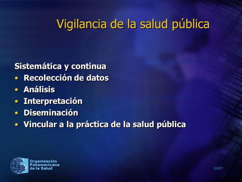 2007 Organización Panamericana de la Salud Vigilancia de la salud pública Sistemática y continua Recolección de datos Análisis Interpretación Disemina