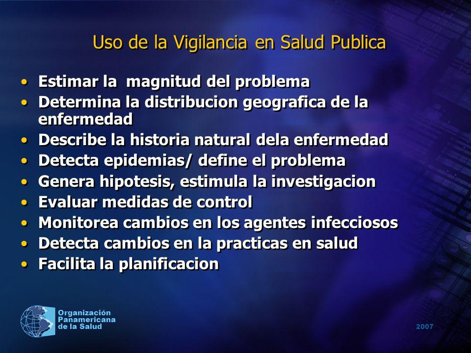 2007 Organización Panamericana de la Salud Uso de la Vigilancia en Salud Publica Estimar la magnitud del problema Determina la distribucion geografica