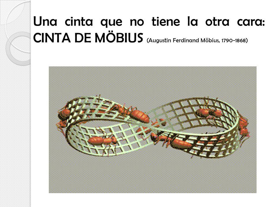 Una cinta que no tiene la otra cara: CINTA DE MÖBIUS (Augustin Ferdinand Möbius, 1790-1868)