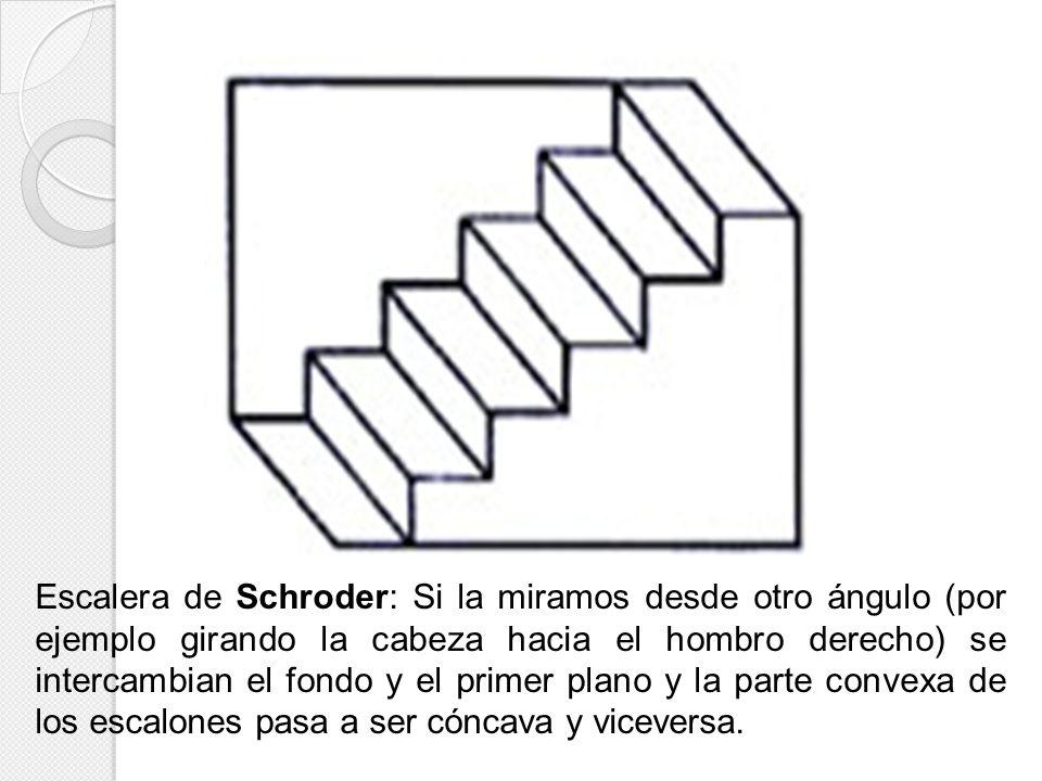 Escalera de Schroder: Si la miramos desde otro ángulo (por ejemplo girando la cabeza hacia el hombro derecho) se intercambian el fondo y el primer pla
