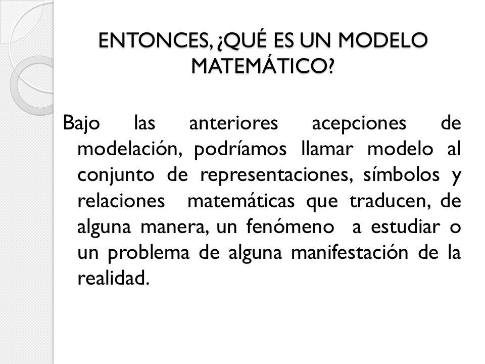ENTONCES, ¿QUÉ ES UN MODELO MATEMÁTICO? Bajo las anteriores acepciones de modelación, podríamos llamar modelo al conjunto de representaciones, símbolo