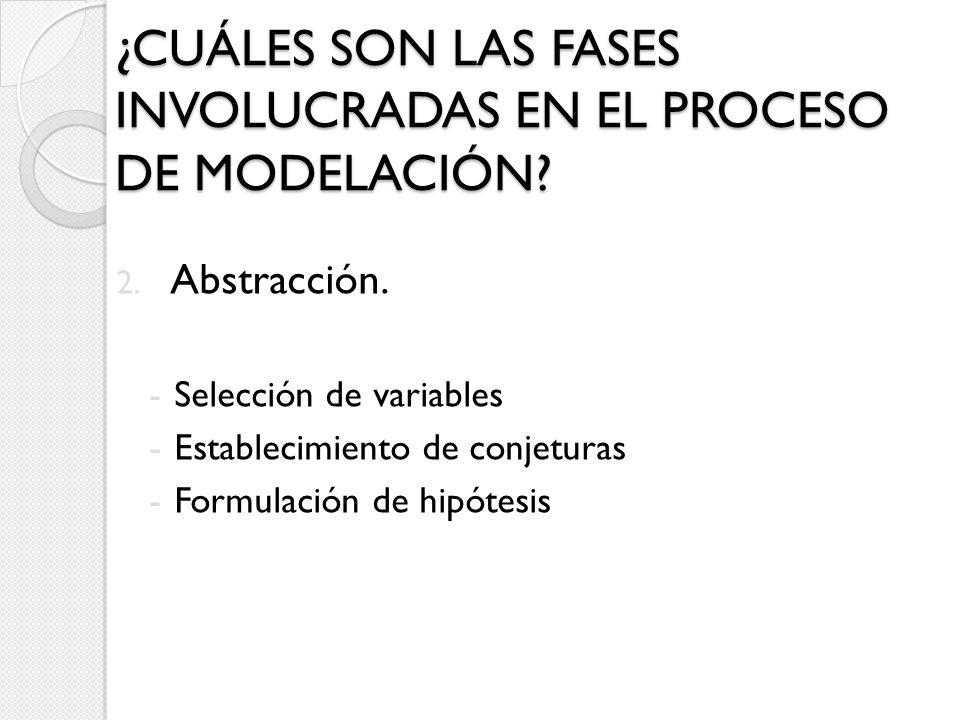 ¿CUÁLES SON LAS FASES INVOLUCRADAS EN EL PROCESO DE MODELACIÓN? 2. Abstracción. -Selección de variables -Establecimiento de conjeturas -Formulación de