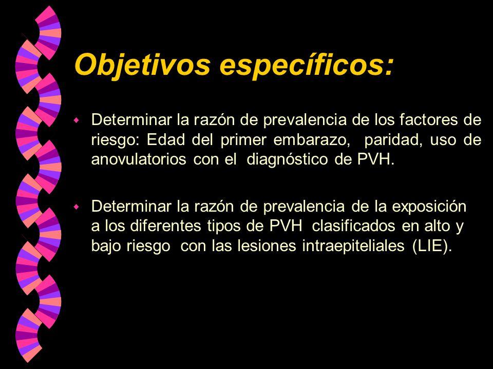 Objetivos específicos: w Determinar la razón de prevalencia de los factores de riesgo: Edad del primer embarazo, paridad, uso de anovulatorios con el