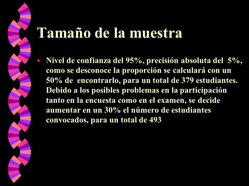 Tamaño de la muestra w Nivel de confianza del 95%, precisión absoluta del 5%, como se desconoce la proporción se calculará con un 50% de encontrarlo,