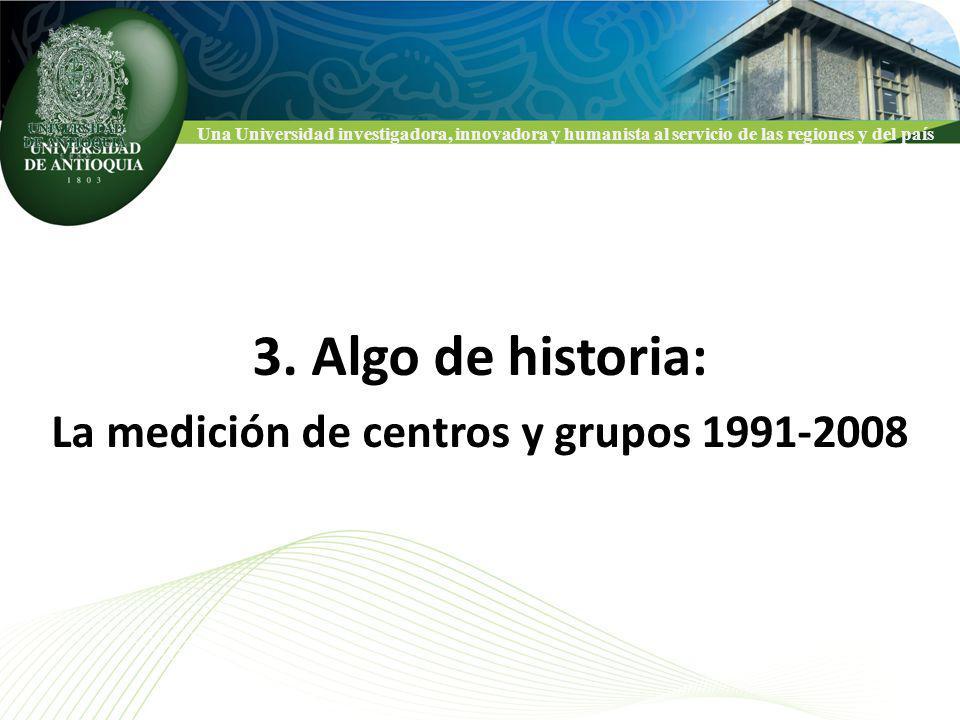 Una Universidad investigadora, innovadora y humanista al servicio de las regiones y del país CLASIFICACION NACIONAL DE GRUPOS COLCIENCIAS 3.