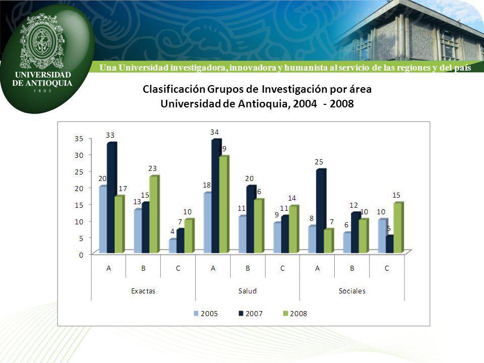 Una Universidad investigadora, innovadora y humanista al servicio de las regiones y del país Clasificación Grupos de Investigación por área Universidad de Antioquia, 2004 - 2008