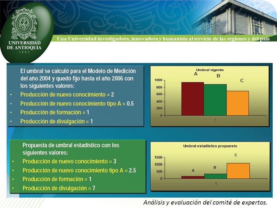 Una Universidad investigadora, innovadora y humanista al servicio de las regiones y del país Grupos Universidad de Antioquia (A, B y C) por área, 2004-2008