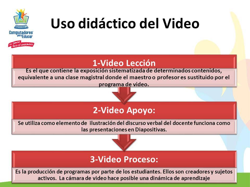 Uso didáctico del Video 3-Video Proceso: Es la producción de programas por parte de los estudiantes. Ellos son creadores y sujetos activos. La cámara
