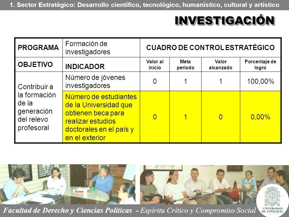 1. Sector Estratégico: Desarrollo científico, tecnológico, humanístico, cultural y artístico INVESTIGACIÓNINVESTIGACIÓN PROGRAMA Formación de investig