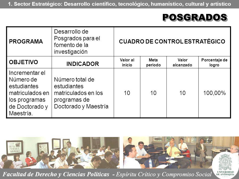 POSGRADOSPOSGRADOS 1. Sector Estratégico: Desarrollo científico, tecnológico, humanístico, cultural y artístico PROGRAMA Desarrollo de Posgrados para